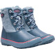 Keen Elsa  Boots Children blue